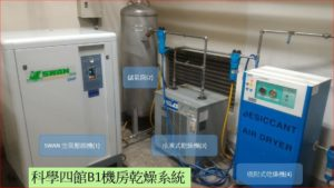 photo of B1 dry gas system